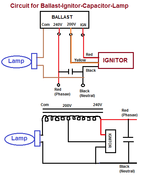 mh ballast wiring diagram different type of lamps for luminous electrical notes articles ballast ignitor capacitor lamp connection diagram