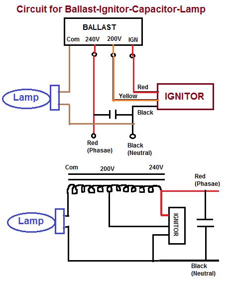 lamp wiring diagram electric wiring diagram database rh brandgogo co Halogen Fog Light Wiring Fluorescent Light Wiring Diagram