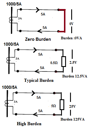 Current Transformer | Electrical Notes & Articles