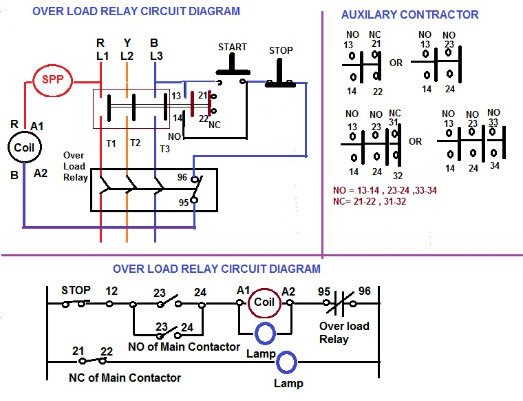 over load relay contactor for starter electrical notes articles rh electricalnotes wordpress com 3 Phase Motor Starter Diagram Electric Motor Wiring Diagram