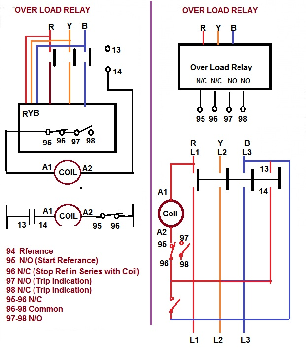 Over Load Relay & Contactor for Starter | Electrical Notes ...
