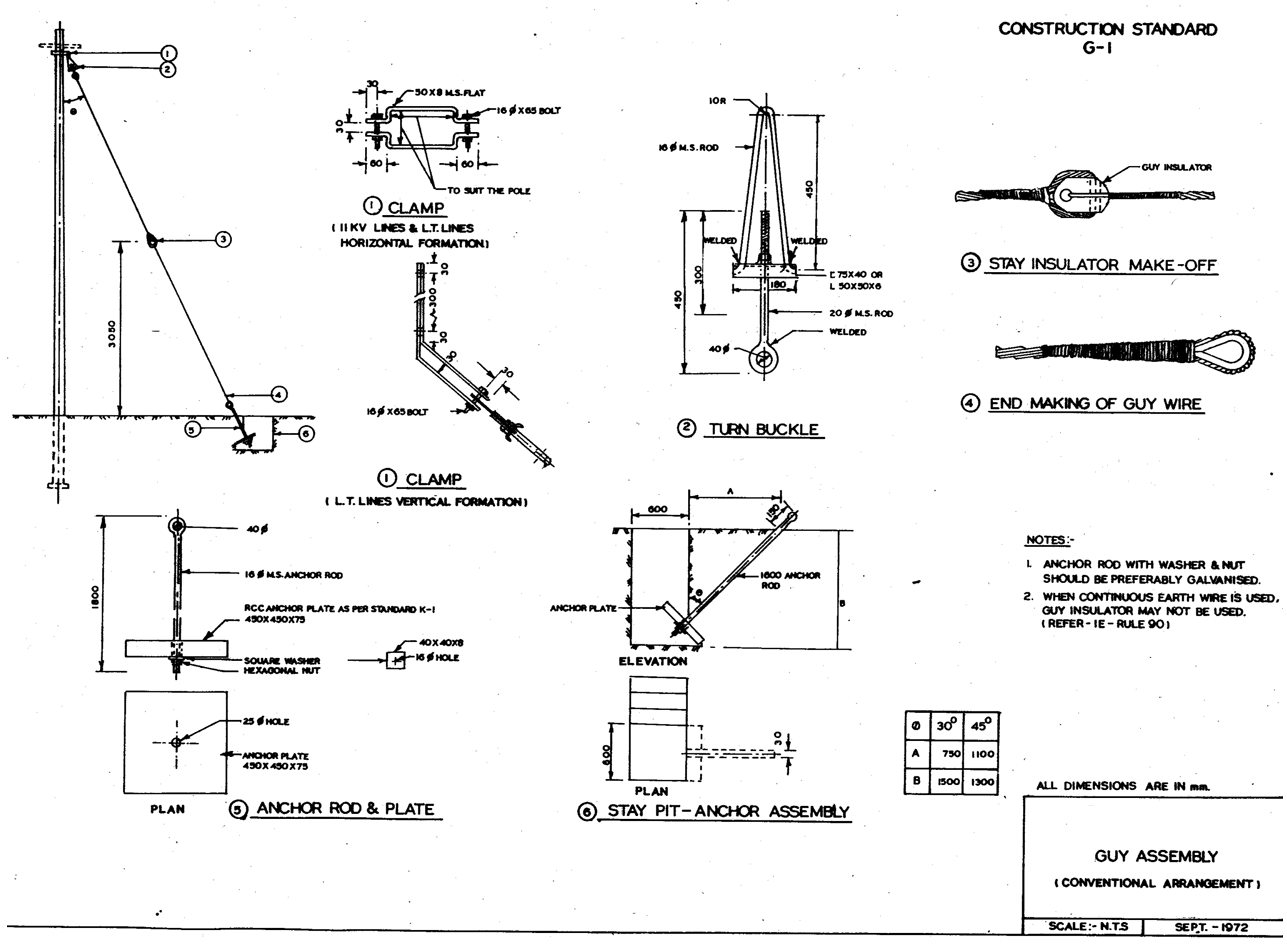 guy set 11kv 415v over head line's specification and installation (rec power pole anchor wiring diagram at mifinder.co