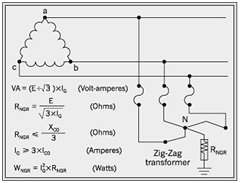 Image Result For Zigzag Grounding Transformer