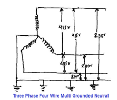 Single Earthed Neutral And Multi Earthed Neutral on four wire