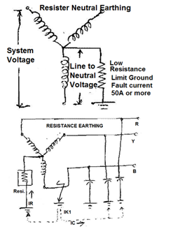 4 types of neutral earthing in power distribution electrical notes grounding transformers wiring diagrams at gsmx.co