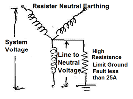 5 types of neutral earthing in power distribution electrical notes neutral grounding resistor wiring diagram at pacquiaovsvargaslive.co