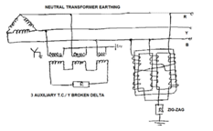Types of Neutral Earthing in Power Distribution | Electrical Notes on