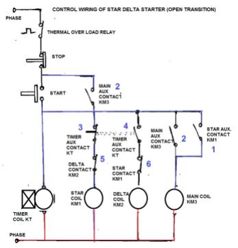 Star Delta Starter Working Principle Electrical Mastar