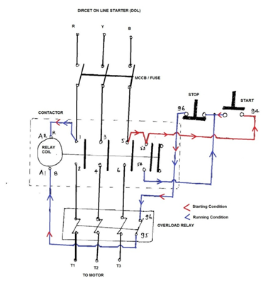 Direct On Line Starter on push on motor contactor wiring diagram
