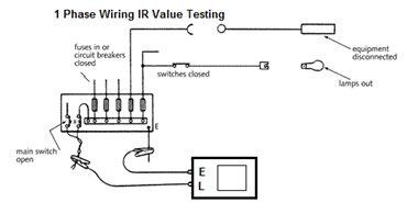Insulation Resistance Ir Values on two way switching wiring diagram