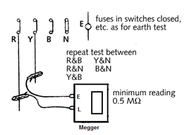 Rv Marine moreover Toggle Switch also Insulation Resistance Ir Values also Power Supply Circuit further How To Build A Class D Power  lifier. on generator switching wiring diagram