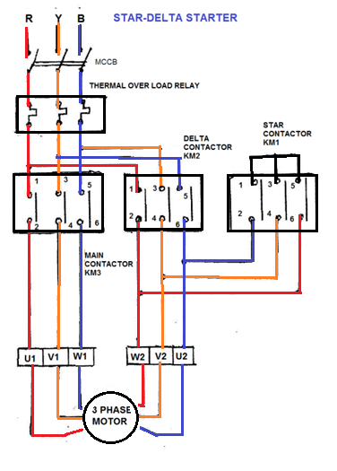 star delta wiring diagram star image wiring diagram star delta starter electrical notes articles on star delta wiring diagram