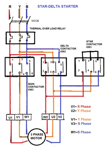 star delta starter electrical notes & articles single phase reversing contactor diagram the star contactor serves to initially short the secondary terminal of the motor u2, v2, w2 for the start sequence during the initial run of the motor from