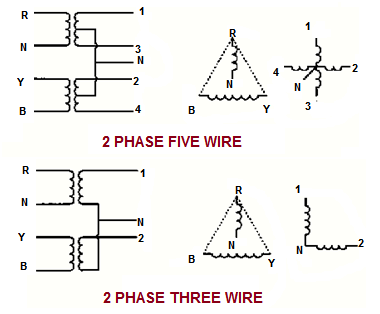 scott t connection of transformer electrical notes articles rh electricalnotes wordpress com 2 phase wiring color code 2 phase wiring schematic