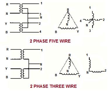 Two Phase Power Wiring Diagram Wiring Diagram Basic