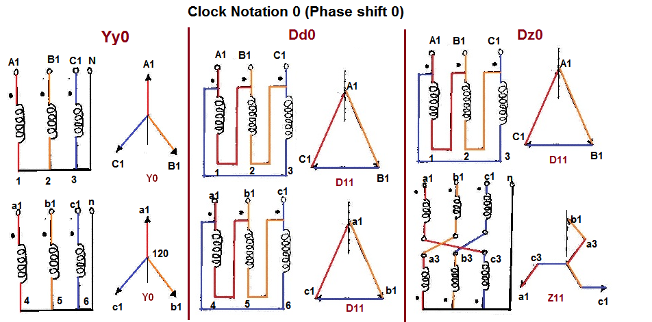 May 2012 electrical notes articles clock ccuart