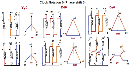 Vector group of transformer electrical notes articles clock ccuart Images