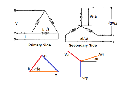 Delta Star Connection Of Transformer on 3 phase to 1 wiring diagram