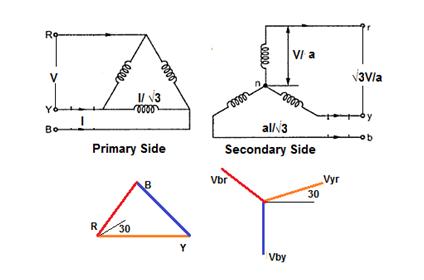 Delta-Star Connection of Transformer | Electrical Notes & ArticlesElectrical Notes & Articles - WordPress.com