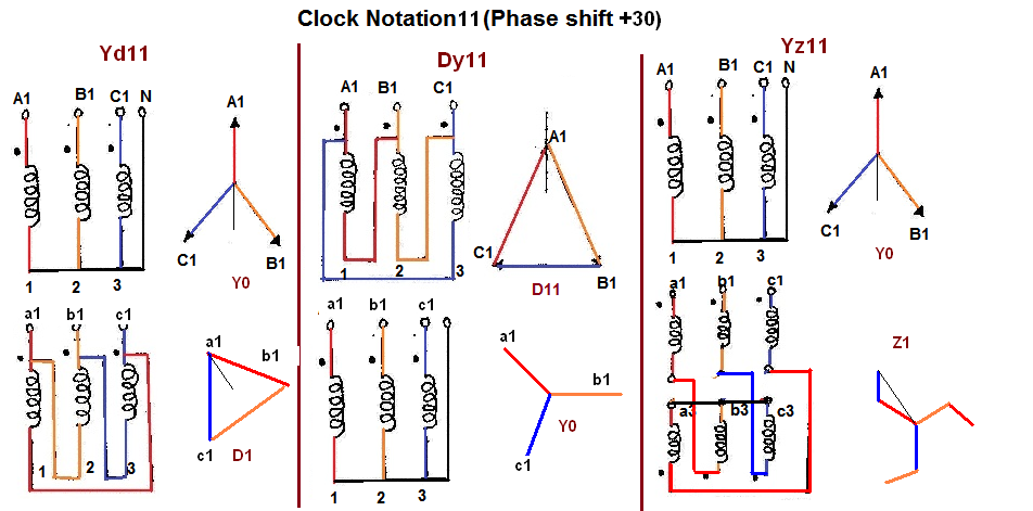 while the clock ticked pdf