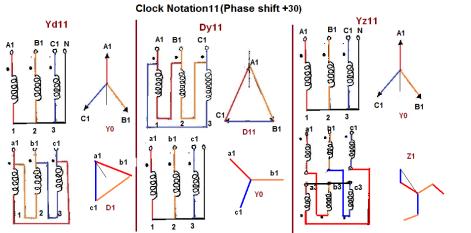 Abb Soft Starter Wiring Diagram moreover Wiring diagram besides Circuit Diagram Symbols furthermore RepairGuideContent moreover 48 Volt Coil Wiring Diagram. on wiring diagram symbols