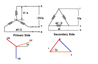Star delta connection of transformer electrical notes articles the voltages on primary and secondary sides can be represented on the phasor diagram ccuart Choice Image