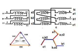 zig zag connection of transformer electrical notes articles rh electricalnotes wordpress com transformer wiring diagrams transformer connection diagram pdf