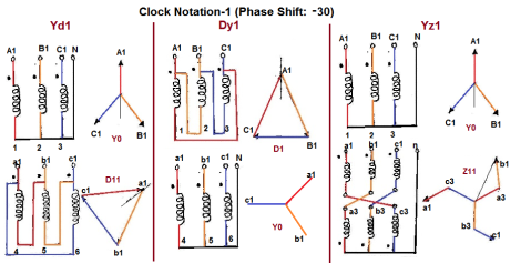 Vector group of transformer electrical notes articles clock ccuart Image collections