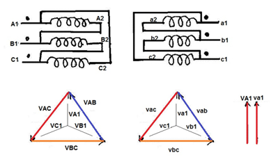 Delta delta connection of transformer electrical notes articles the voltages on primary and secondary sides can be shown on the phasor diagram ccuart Choice Image