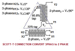 scott t connection of transformer electrical notes articles the scott t transformer connection be also used in a back to back t to t arrangement for a three phase to 3 phase connection