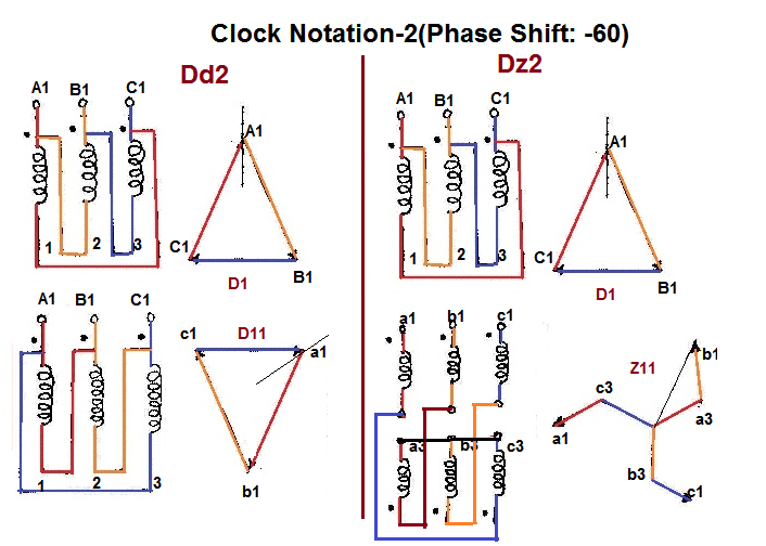 Electrical notes articles sharing abstractsnotes on various clock ccuart Choice Image