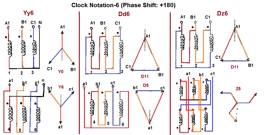 May 2012 electrical notes articles clock ccuart Choice Image