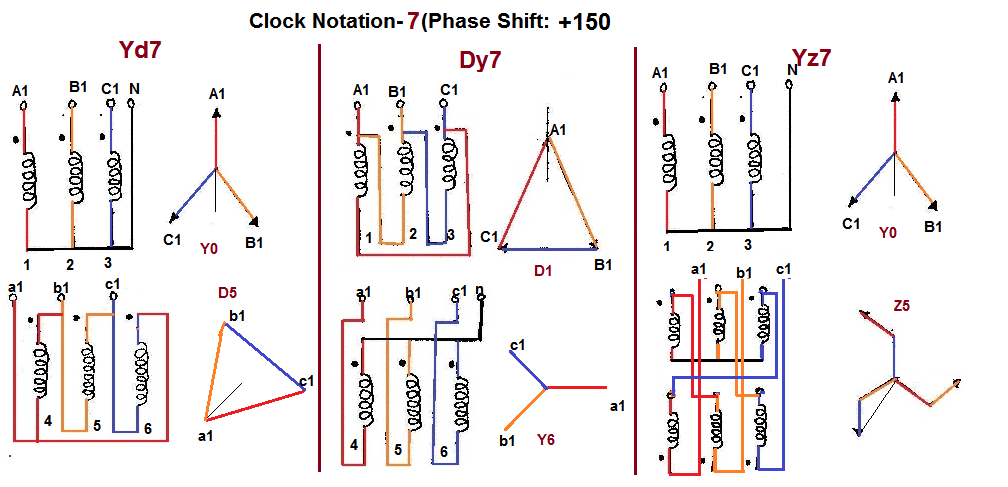 May 2012 electrical notes articles clock notation 11 ccuart Choice Image