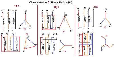 Vector group of transformer electrical notes articles clock notation 11 ccuart Image collections