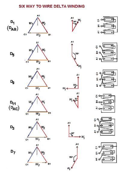 dd1?w=368&h=527 vector group of transformer electrical notes & articles transformer connection diagrams at crackthecode.co
