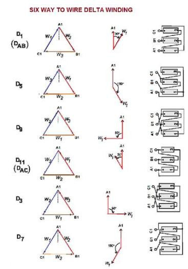 Vector group of transformer electrical notes articles polarity ccuart