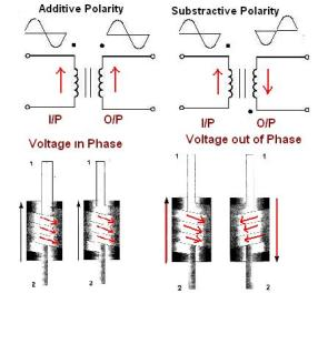 Vector group of transformer electrical notes articles when pair of coil of transformer have same direction than voltage induced in both coil are in same direction from one end to other end ccuart Images