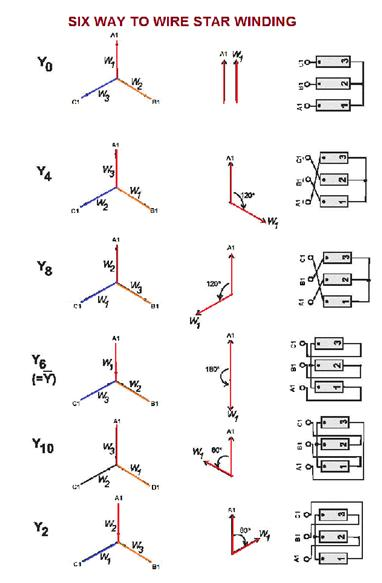 vector group of transformer electrical notes articles rh electricalnotes wordpress com Generac Generator Wiring Diagrams 12 Lead Generator Wiring Diagrams