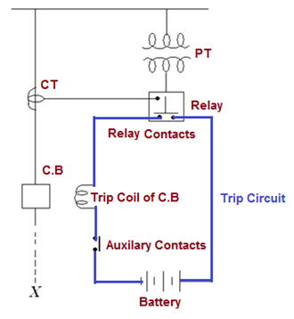 types and revolution of electrical relays electrical notes articles rh electricalnotes wordpress com protection relay wiring diagram protective relay circuit diagram