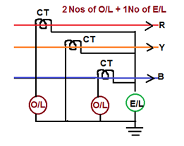 Over Current Relay(Type-Application-Connection