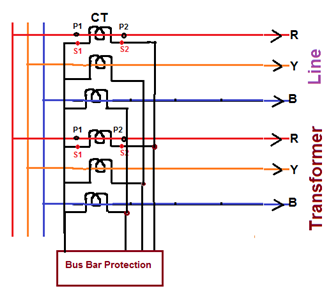 over current relay type application connection electrical 8 generator protection