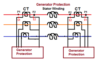 over current relay type application connection electrical generator protection generator side 9