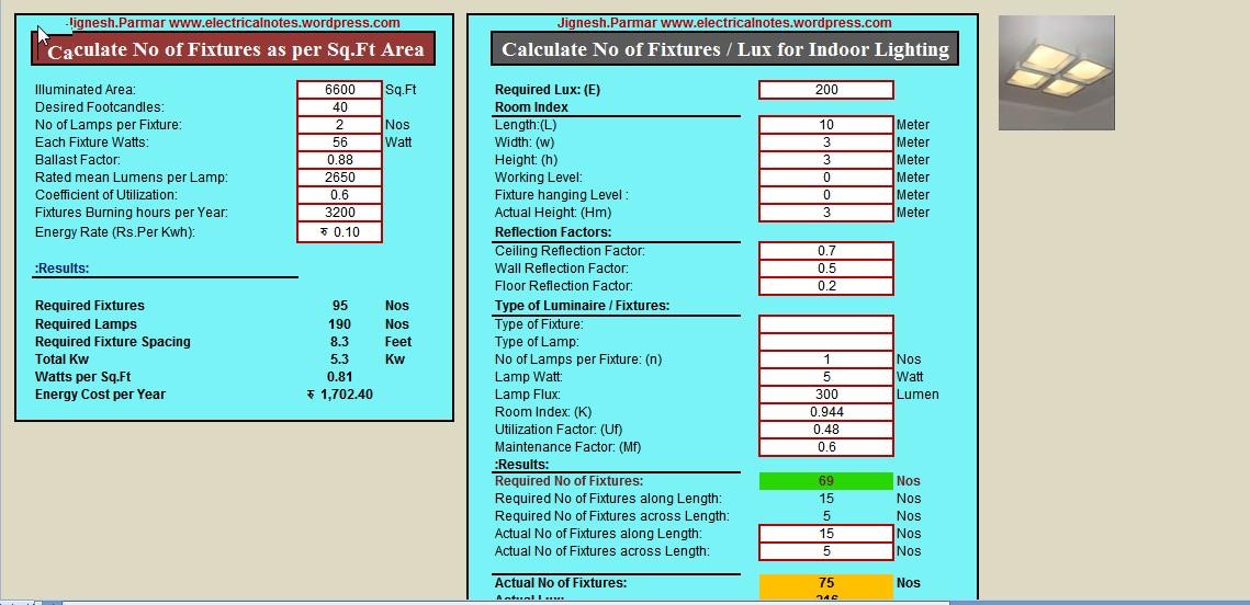 Led Light Requirement Calculator
