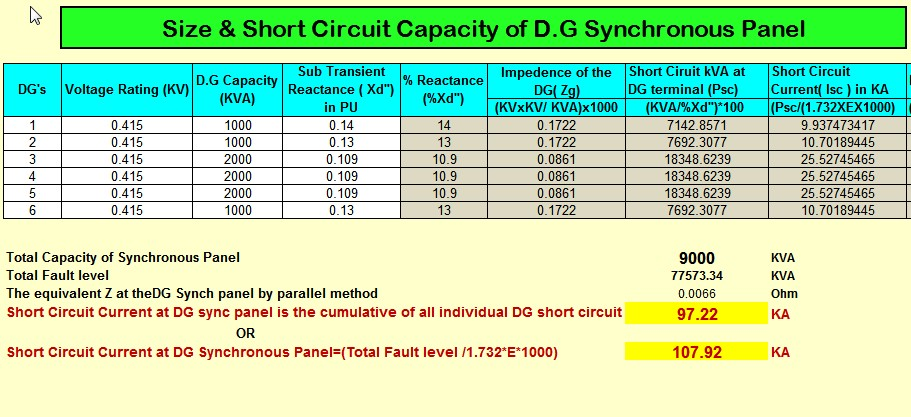 short circuit current calculation pdf