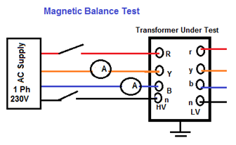 Various Routine Test Of Power Transformer Part 4