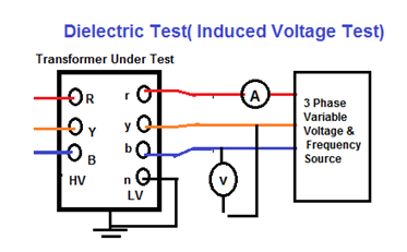 Various Routine Test of Power Transformer-(Part-4) | Electrical