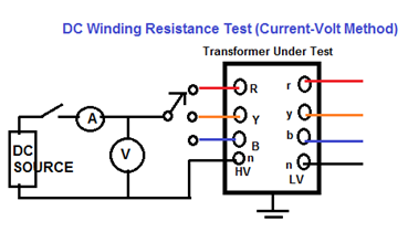 how to check the motor winding resistance