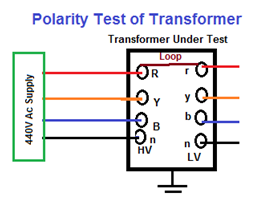 Various routine test of power transformer part 2 electrical test circuit diagram ccuart