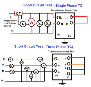 various routine test of power transformer part 3 electrical untitled short circuit