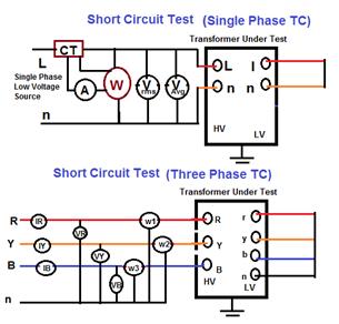 salzer switches wiring diagram salzer ammeter selector switch wiring diagram - somurich.com